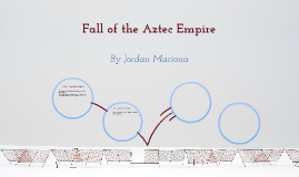 Fall of The Aztec Empire