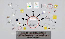Copy of Metodo cientifico, metodo epidemiologico y compraciones ente