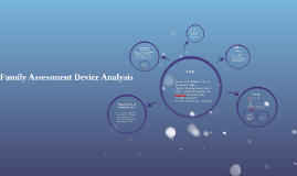 Copy of Family Assessment Device Analysis