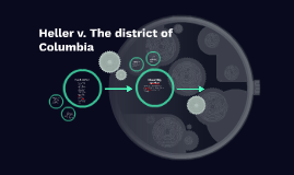Heller vs The District of Colombia