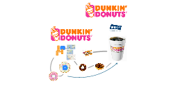Copy of Copy of Dunkin Donuts