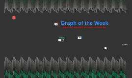 Intro to Graph of the Week