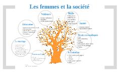 Les femmes et la société