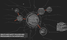 HEALTH AND SAFETY POLICIES AND PROCEDURES IN THE WORKPLACE