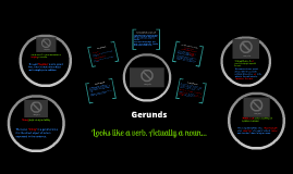 Copy of Gerunds