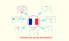 Copy of sistema de salud en francia