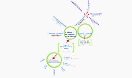 Copy of Conceptualización, primera parte del proyecto del Taller Proyecto de Integración Digital