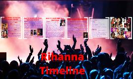 Copy of Rihanna Timeline
