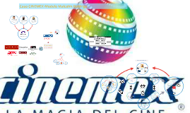 Copy of GESTION DE CALIDAD CASO CINEMEX