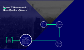 Lesson 7.3 Assessment: Diversification of Assets