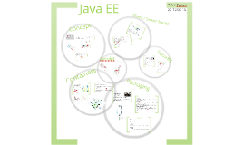 Copy of Java EE