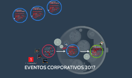EVENTOS 2017_