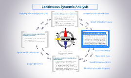 Continuous Systemic Analysis (CSA)
