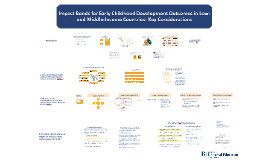 Impact Bonds for ECD in LMICs_Review