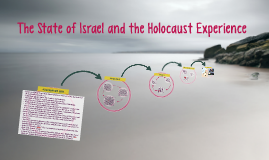 The State of Israel and the Holocaust Experience