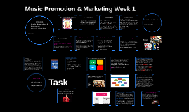 USW MU1S31 Music Promotion & Marketing Module Introduction