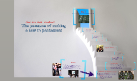 The process of making a law in parliament