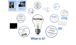 Sociology: What is it?