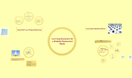 Learning Outcomes for a Globally Networked World (IPLA)