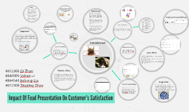 Copy of Impact Of Food Presentation On Customer's Satisfaction