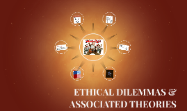 ETHICAL DILEMMAS & MORAL THEORIES