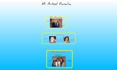Mi Arbol Familia