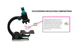 Plataformas Educativas Compartidas DA