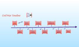 Timeline of key events leading to Civil War by Steve Magretti on Prezi
