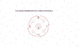 Copy of CUATRO PRIORIDADES DE LA EDUCACIÓN BÁSICA