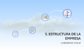 5. ESTRUCTURA DE LA EMPRESA