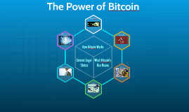 Copy of The Power of Bitcoin