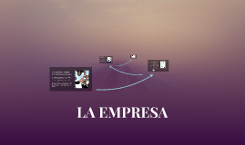Copy of LA EMPRESA