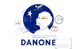 Copy of DANONE