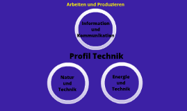 Technik-Themen