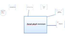 Zend php5 revision