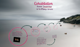 Cohabitation Presentation