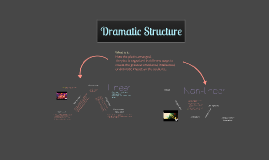 Grade 9 Introduction to Dramatic Structure