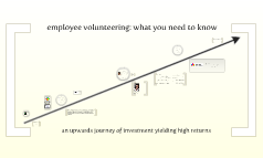 Employee Volunteering:  The Business Case