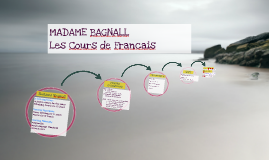MADAME BAGNALL'S FRENCH CLASSES