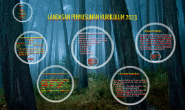 Copy of LANDASAN PENYUSUNAN KURIKULUM 2013