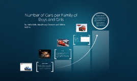 Copy of Number of Cars per family of boy and girls