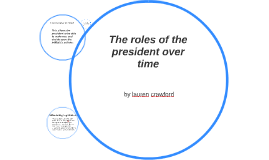 The roles of the president over time