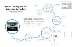 Wellington Academy: Service-Learning and the Connected Curriculum