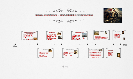 Copy of Händelser och förlopp Franska revolutionen
