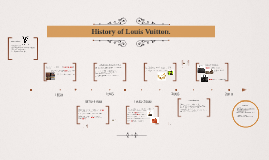 History of Louis Vuitton.