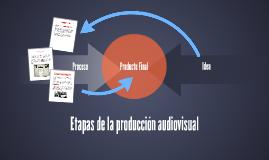 Fotografía-Etapas de la producción audiovisual