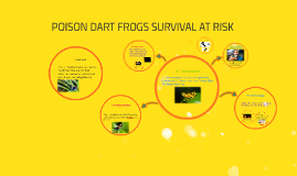 POISON DART FROGS SURVIVAL AT RISK