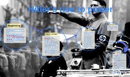 Hitlers