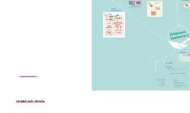 Biofísica - Fenômenos bioelétricos 2