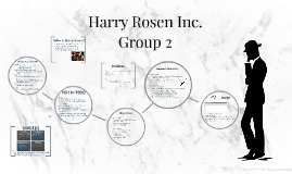 Harry Rosen Inc.
